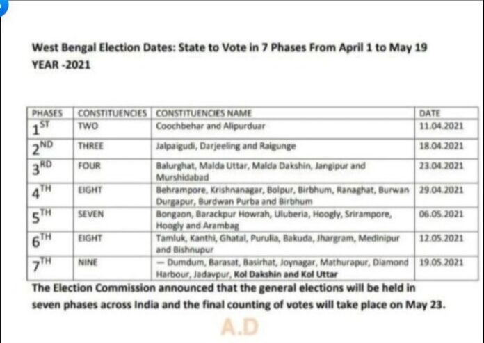 west bengal assembly election